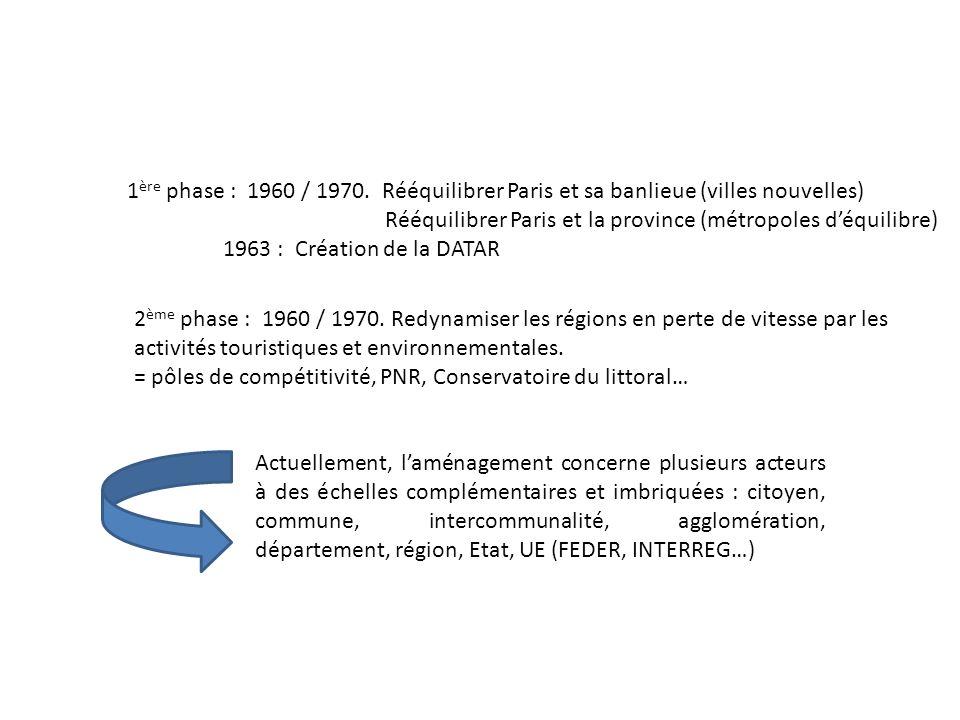 Acteurs et enjeux de laménagement du territoire 1 ère phase : 1960 / 1970. Rééquilibrer Paris et sa banlieue (villes nouvelles) Rééquilibrer Paris et