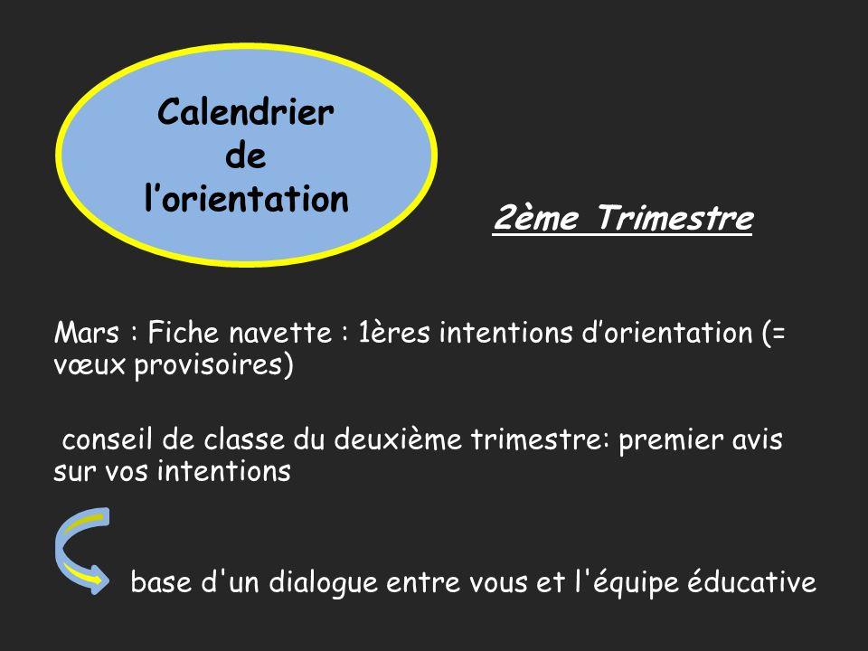 Calendrier de lorientation 2ème Trimestre Mars : Fiche navette : 1ères intentions dorientation (= vœux provisoires) conseil de classe du deuxième trim