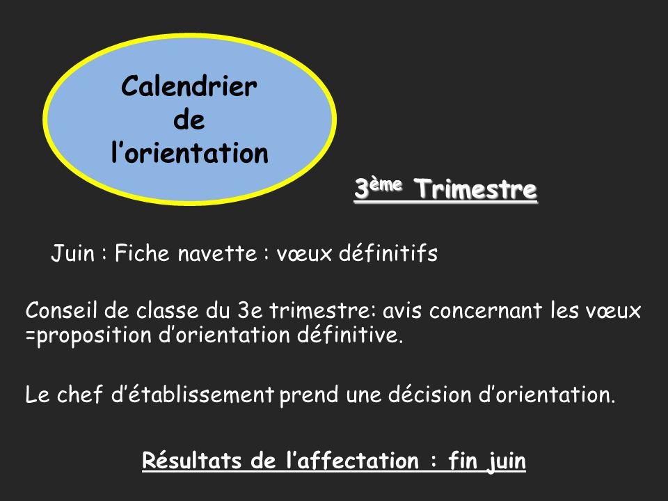 Calendrier de lorientation 3 ème Trimestre 3 ème Trimestre Juin : Fiche navette : vœux définitifs Conseil de classe du 3e trimestre: avis concernant l