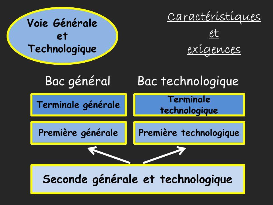 Voie Générale et Technologique Caractéristiques et exigences Seconde générale et technologique Première généralePremière technologique Terminale génér