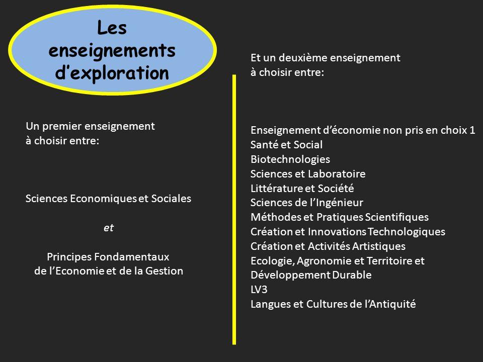 Les enseignements dexploration Un premier enseignement à choisir entre: Sciences Economiques et Sociales et Principes Fondamentaux de lEconomie et de