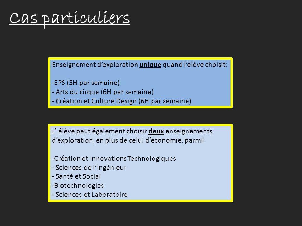 Cas particuliers Enseignement dexploration unique quand lélève choisit: -EPS (5H par semaine) - Arts du cirque (6H par semaine) - Création et Culture