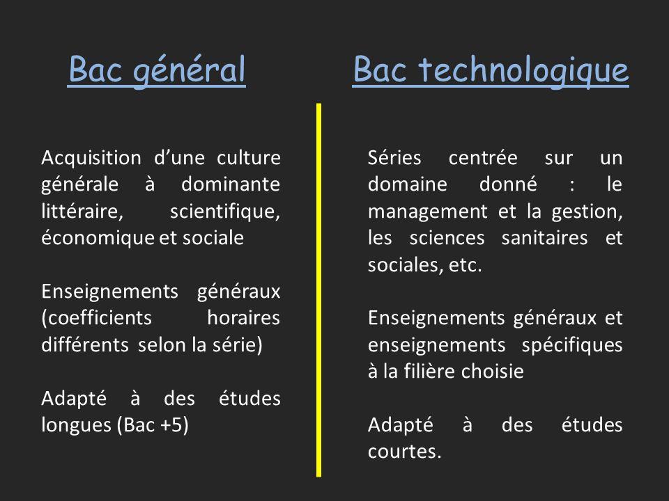 Bac généralBac technologique Acquisition dune culture générale à dominante littéraire, scientifique, économique et sociale Enseignements généraux (coe