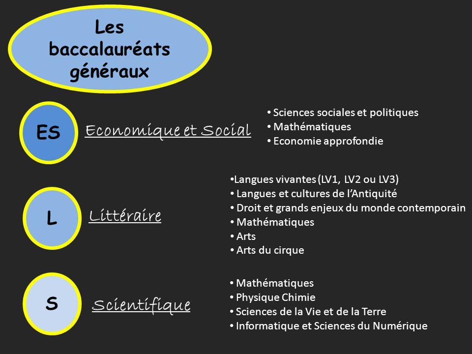 Les baccalauréats généraux ES L S Economique et Social Langues vivantes (LV1, LV2 ou LV3) Langues et cultures de lAntiquité Droit et grands enjeux du
