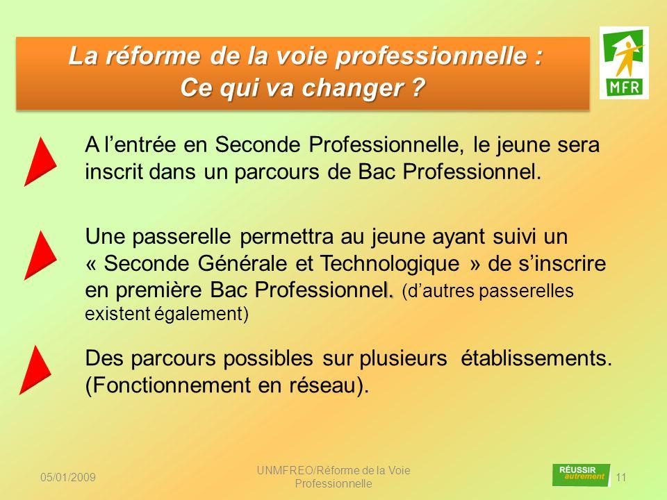 05/01/2009 UNMFREO/Réforme de la Voie Professionnelle 11 La réforme de la voie professionnelle : La réforme de la voie professionnelle : Ce qui va cha