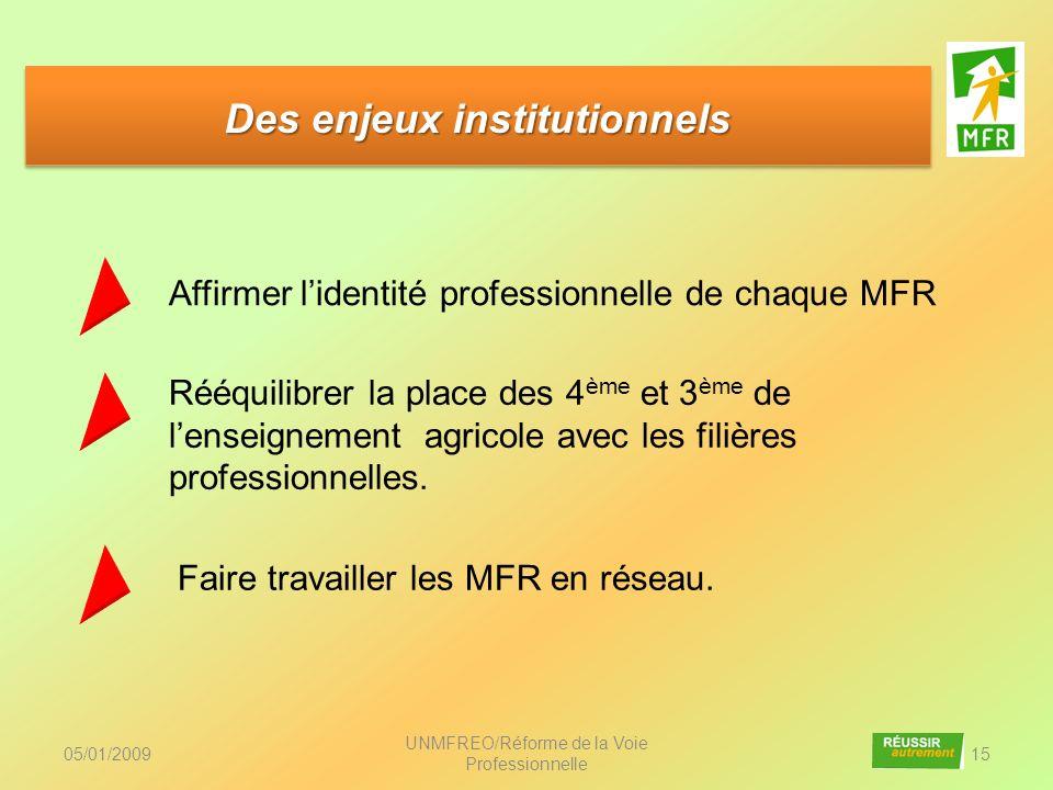 05/01/2009 UNMFREO/Réforme de la Voie Professionnelle 15 Des enjeux institutionnels Affirmer lidentité professionnelle de chaque MFR Rééquilibrer la p