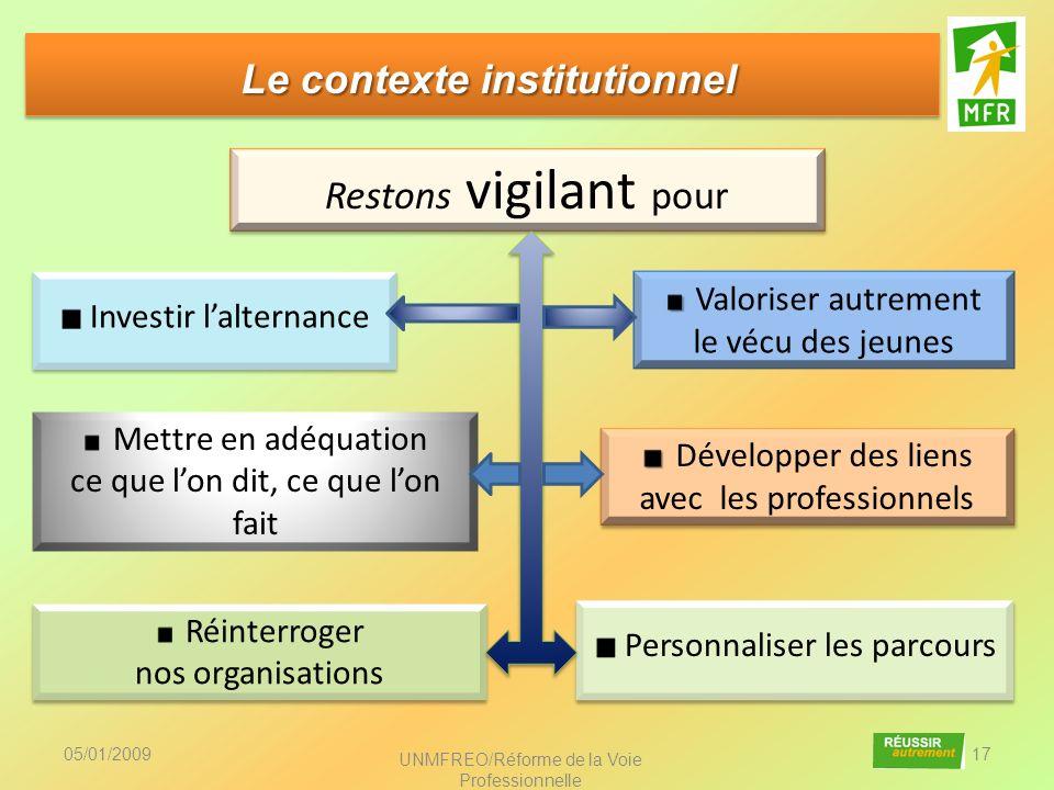 UNMFREO/Réforme de la Voie Professionnelle 17 Le contexte institutionnel Le contexte institutionnel Restons vigilant pour Investir lalternance Valoris