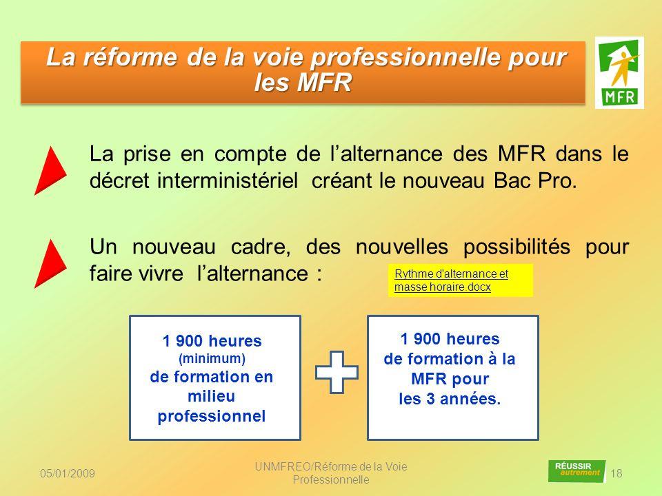 05/01/2009 UNMFREO/Réforme de la Voie Professionnelle 18 La réforme de la voie professionnelle pour les MFR La réforme de la voie professionnelle pour