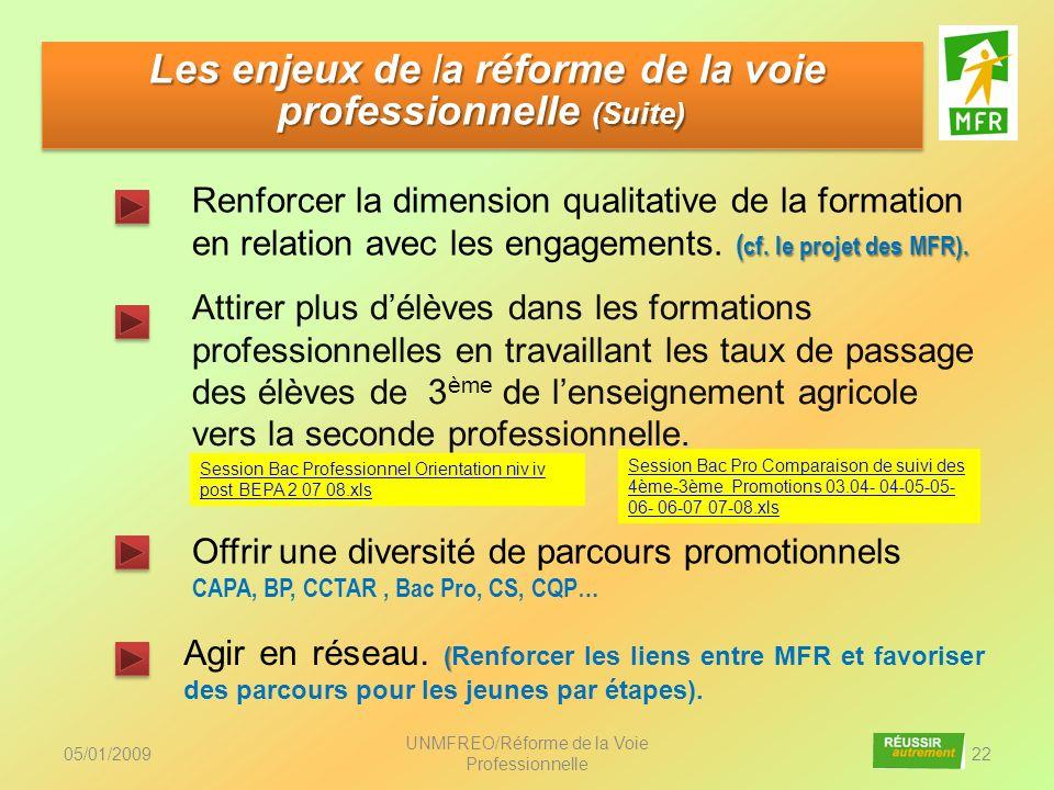 05/01/2009 UNMFREO/Réforme de la Voie Professionnelle 22 ( cf. le projet des MFR). Renforcer la dimension qualitative de la formation en relation avec