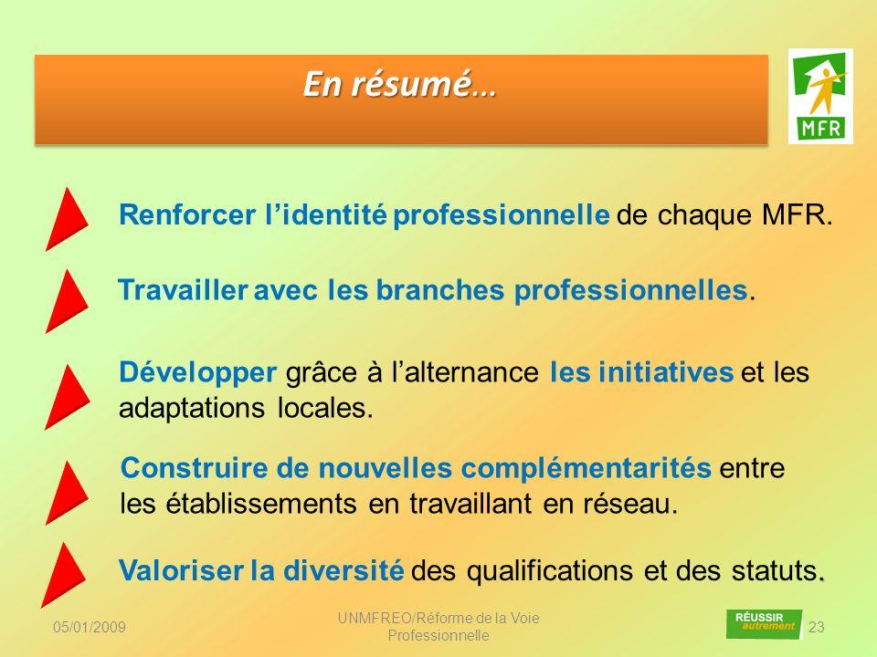 Développer grâce à lalternance les initiatives et les adaptations locales. 05/01/2009 UNMFREO/Réforme de la Voie Professionnelle 23 Renforcer lidentit