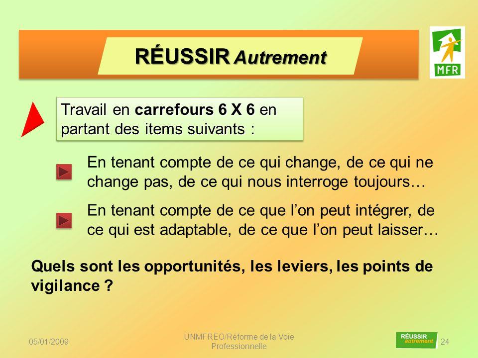 05/01/2009 UNMFREO/Réforme de la Voie Professionnelle 24 Travail en carrefours 6 X 6 en partant des items suivants : En tenant compte de ce qui change
