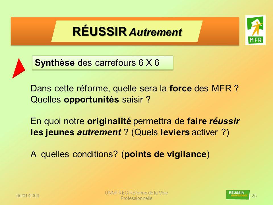 05/01/2009 UNMFREO/Réforme de la Voie Professionnelle 25 Synthèse des carrefours 6 X 6 RÉUSSIR Autrement Dans cette réforme, quelle sera la force des