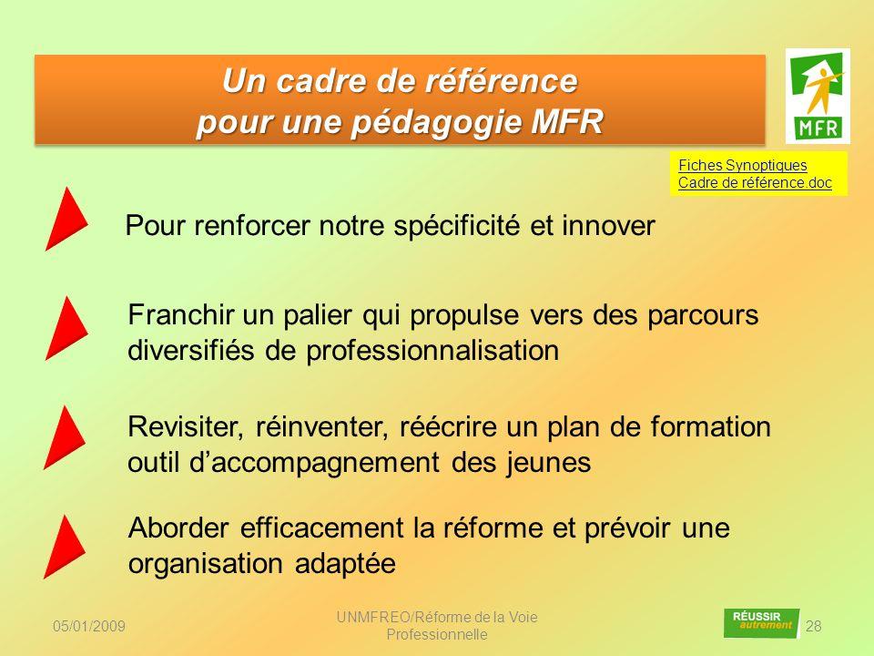 05/01/2009 UNMFREO/Réforme de la Voie Professionnelle 28 Un cadre de référence pour une pédagogie MFR Un cadre de référence pour une pédagogie MFR Pou