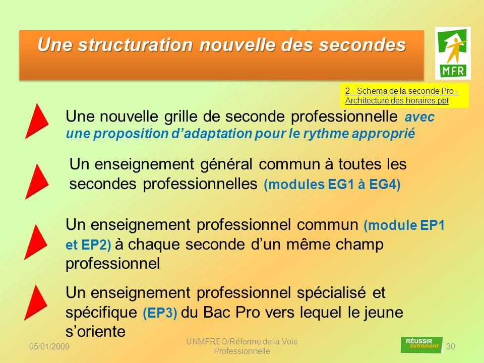 05/01/2009 UNMFREO/Réforme de la Voie Professionnelle 30 Une structuration nouvelle des secondes Une nouvelle grille de seconde professionnelle avec u