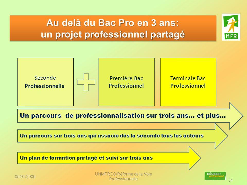 05/01/2009 UNMFREO/Réforme de la Voie Professionnelle 34 Au delà du Bac Pro en 3 ans: un projet professionnel partagé Au delà du Bac Pro en 3 ans: un