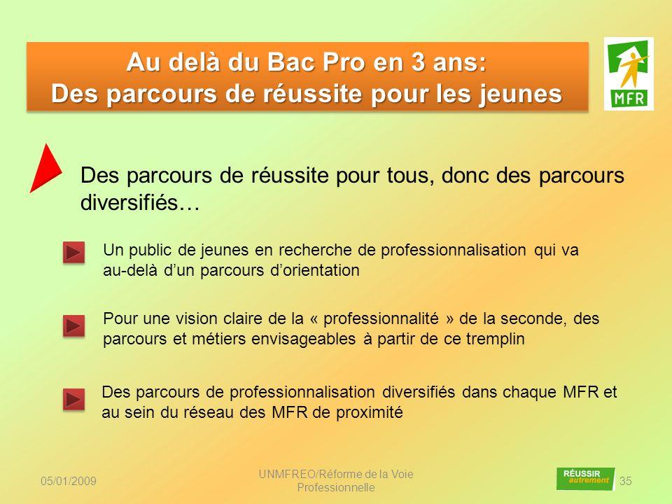 05/01/2009 UNMFREO/Réforme de la Voie Professionnelle 35 Au delà du Bac Pro en 3 ans: Des parcours de réussite pour les jeunes Au delà du Bac Pro en 3