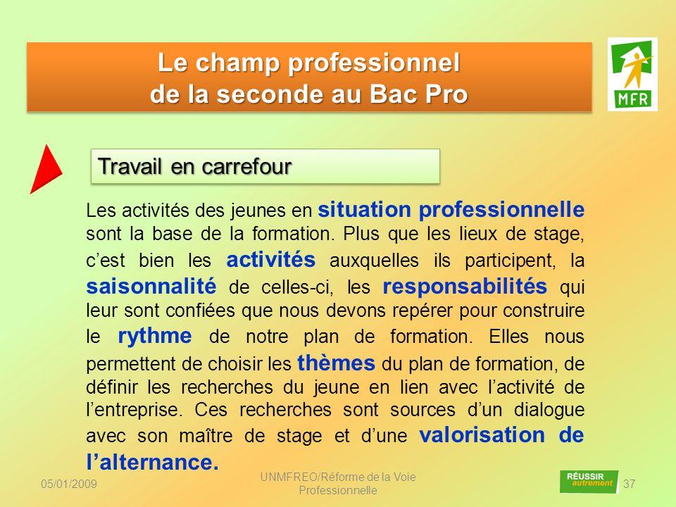 05/01/2009 UNMFREO/Réforme de la Voie Professionnelle 37 Le champ professionnel de la seconde au Bac Pro Le champ professionnel de la seconde au Bac P