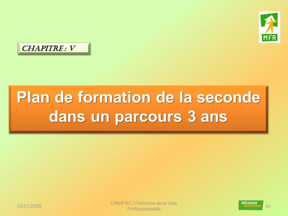05/01/2009 UNMFREO/Réforme de la Voie Professionnelle 40 Plan de formation de la seconde dans un parcours 3 ans Chapitre : v