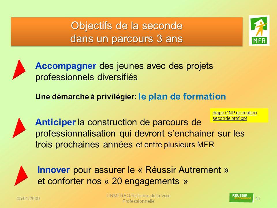 05/01/2009 UNMFREO/Réforme de la Voie Professionnelle 41 Objectifs de la seconde dans un parcours 3 ans Objectifs de la seconde dans un parcours 3 ans