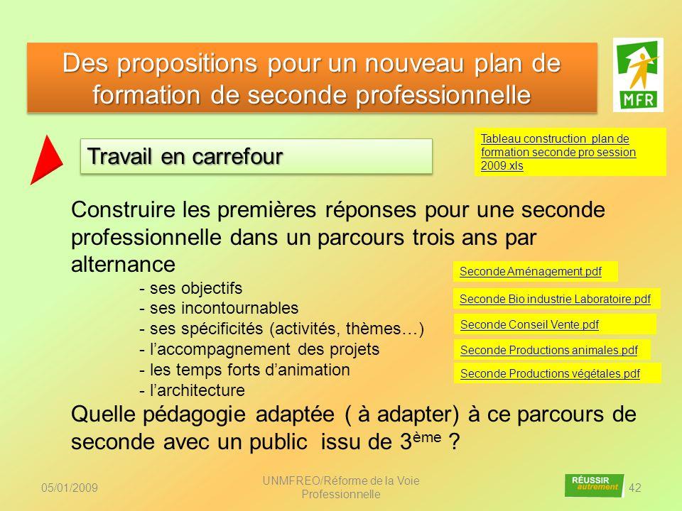 05/01/2009 UNMFREO/Réforme de la Voie Professionnelle 42 Travail en carrefour Des propositions pour un nouveau plan de formation de seconde profession
