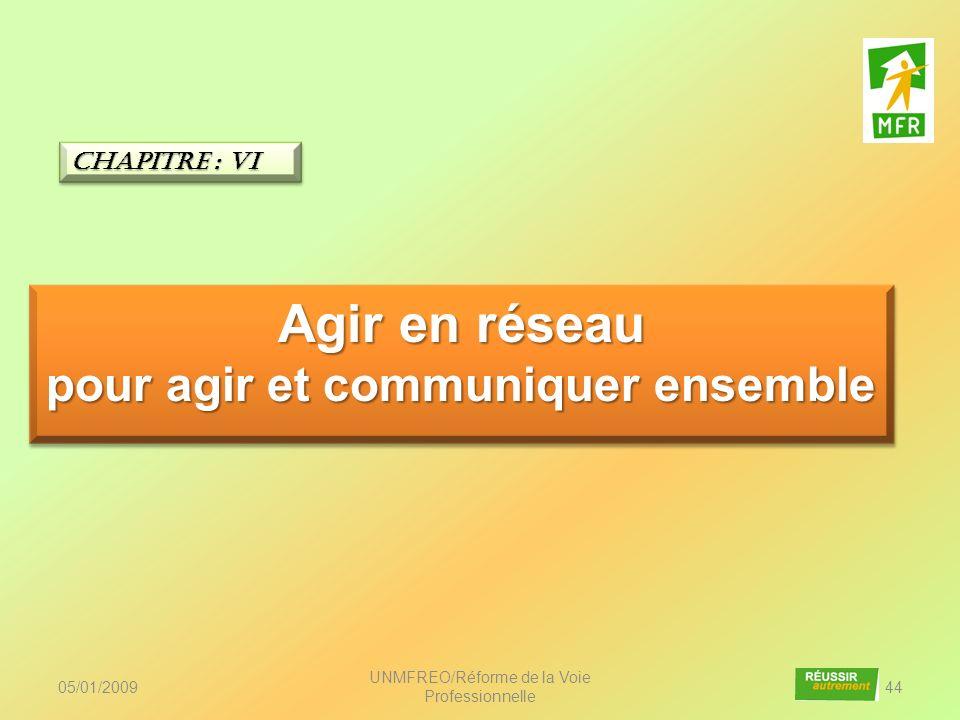 05/01/2009 UNMFREO/Réforme de la Voie Professionnelle 44 Agir en réseau pour agir et communiquer ensemble Agir en réseau pour agir et communiquer ense