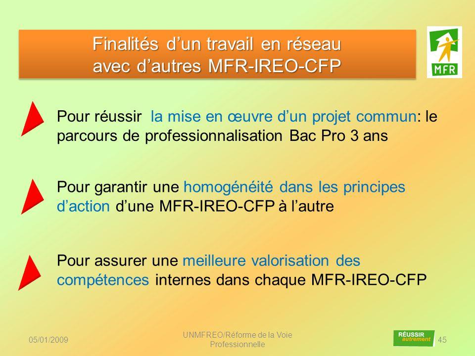05/01/2009 UNMFREO/Réforme de la Voie Professionnelle 45 Finalités dun travail en réseau avec dautres MFR-IREO-CFP Finalités dun travail en réseau ave