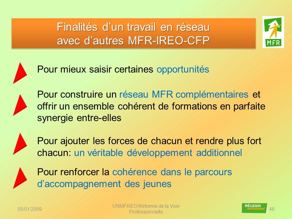 05/01/2009 UNMFREO/Réforme de la Voie Professionnelle 46 Finalités dun travail en réseau avec dautres MFR-IREO-CFP Finalités dun travail en réseau ave
