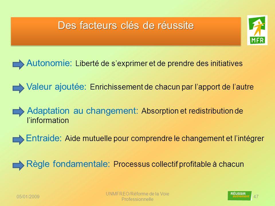 05/01/2009 UNMFREO/Réforme de la Voie Professionnelle 47 Des facteurs clés de réussite Autonomie: Liberté de sexprimer et de prendre des initiatives V