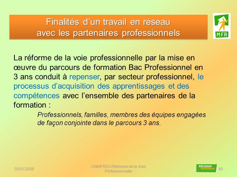 05/01/2009 UNMFREO/Réforme de la Voie Professionnelle 49 Finalités dun travail en réseau avec les partenaires professionnels Finalités dun travail en