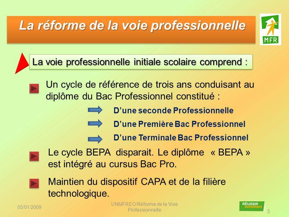 05/01/2009 UNMFREO/Réforme de la Voie Professionnelle 5 La réforme de la voie professionnelle La réforme de la voie professionnelle La voie profession