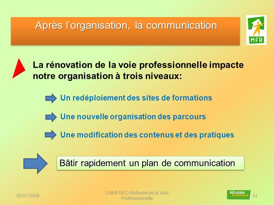 05/01/2009 UNMFREO/Réforme de la Voie Professionnelle 51 Après lorganisation, la communication Après lorganisation, la communication La rénovation de