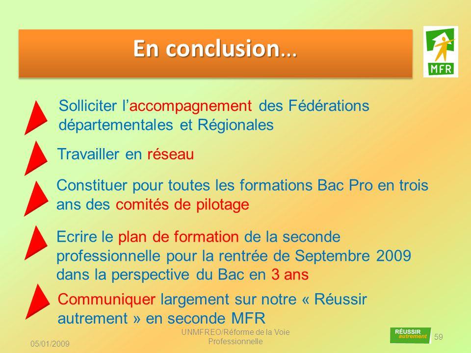 05/01/2009 UNMFREO/Réforme de la Voie Professionnelle 59 En conclusion… Solliciter laccompagnement des Fédérations départementales et Régionales Trava