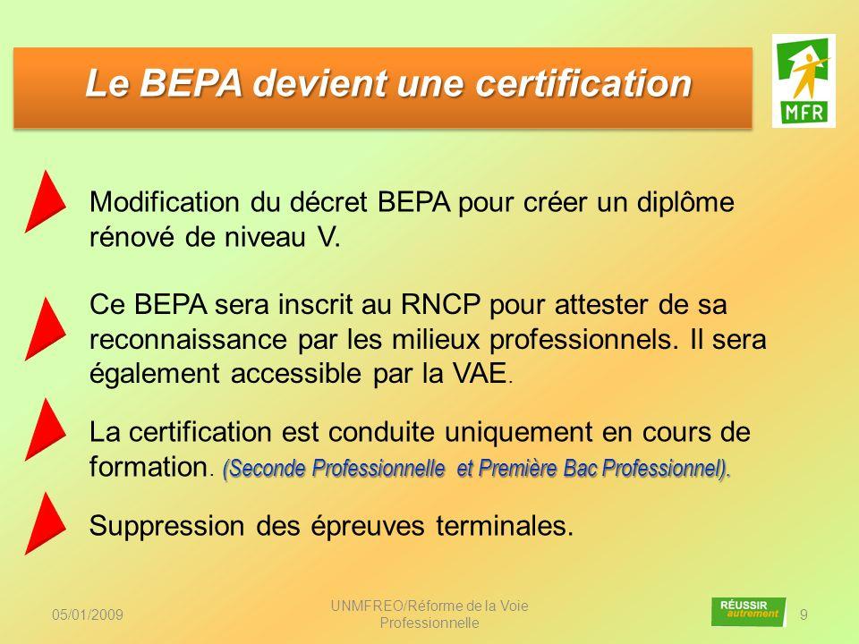 05/01/2009 UNMFREO/Réforme de la Voie Professionnelle 10 Seconde Professionnelle Première Bac PRO Terminale Bac PRO CURSUSBACPROEN3ANSCURSUSBACPROEN3ANS CCF capacités professionnelles CCF capacités générales BEPA CCF capacités professionnelles La certification du BEPA La certification du BEPA 3 - Schema de la seconde Pro - Bepa rénové.ppt
