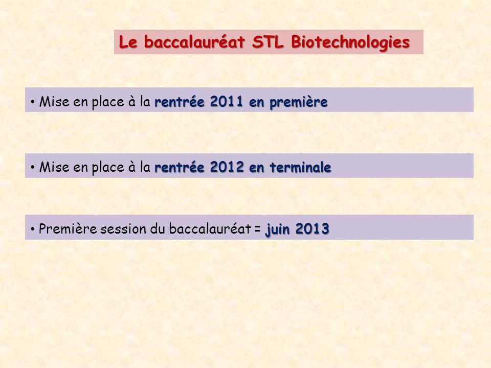rentrée 2011 en première Mise en place à la rentrée 2011 en première rentrée 2012 en terminale Mise en place à la rentrée 2012 en terminale juin 2013 Première session du baccalauréat = juin 2013 Le baccalauréat STL Biotechnologies