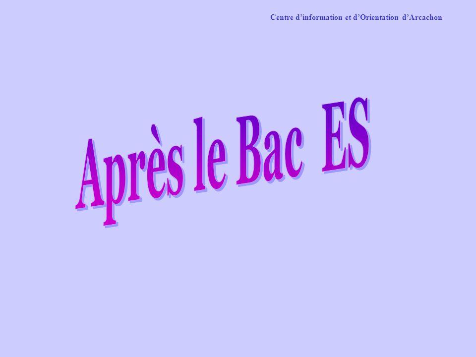 DEUX SITES INTERNET GENERALISTES www.admission-postbac.fr www.onisep.fr