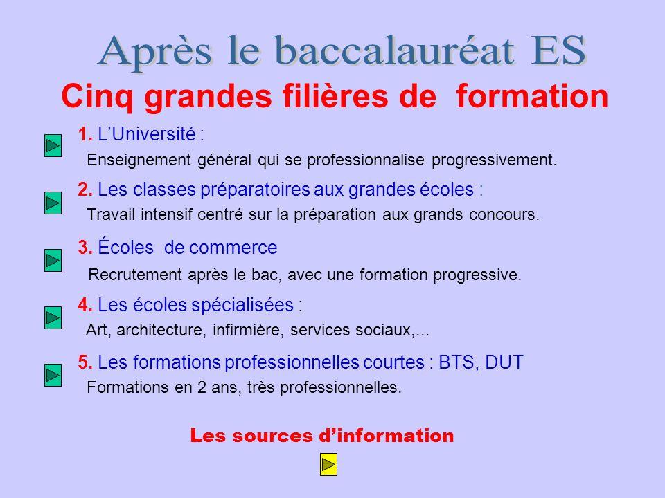 Un site spécialisé sur les IUT: www.iut-fr.net