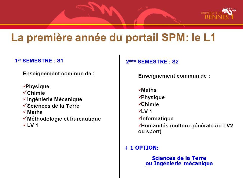 Le site de luniversité: http://www.univ-rennes1.fr/http://www.univ-rennes1.fr/ Le site de lUFR SPM: http://www.spm.univ-rennes1.fr/http://www.spm.univ-rennes1.fr/ Le site dappui des formations: http://etudes.univ-rennes1.fr/http://etudes.univ-rennes1.fr/ Les portes ouvertes: