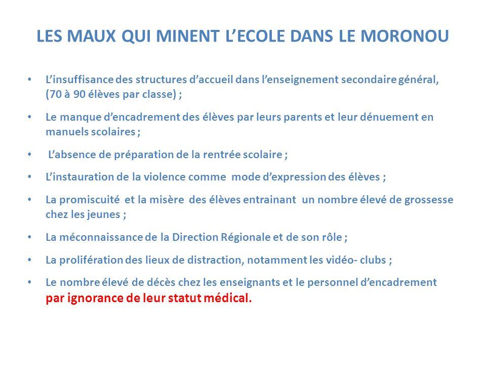LES DIFFÉRENTS POINTS QUE NOUS ALLONS EXAMINER ENSEMBLE ET QUI JUSTIFIENT LORGANISATIONS DES JOURNÉES A.Les maux qui minent lécole dans le Moronou B.L