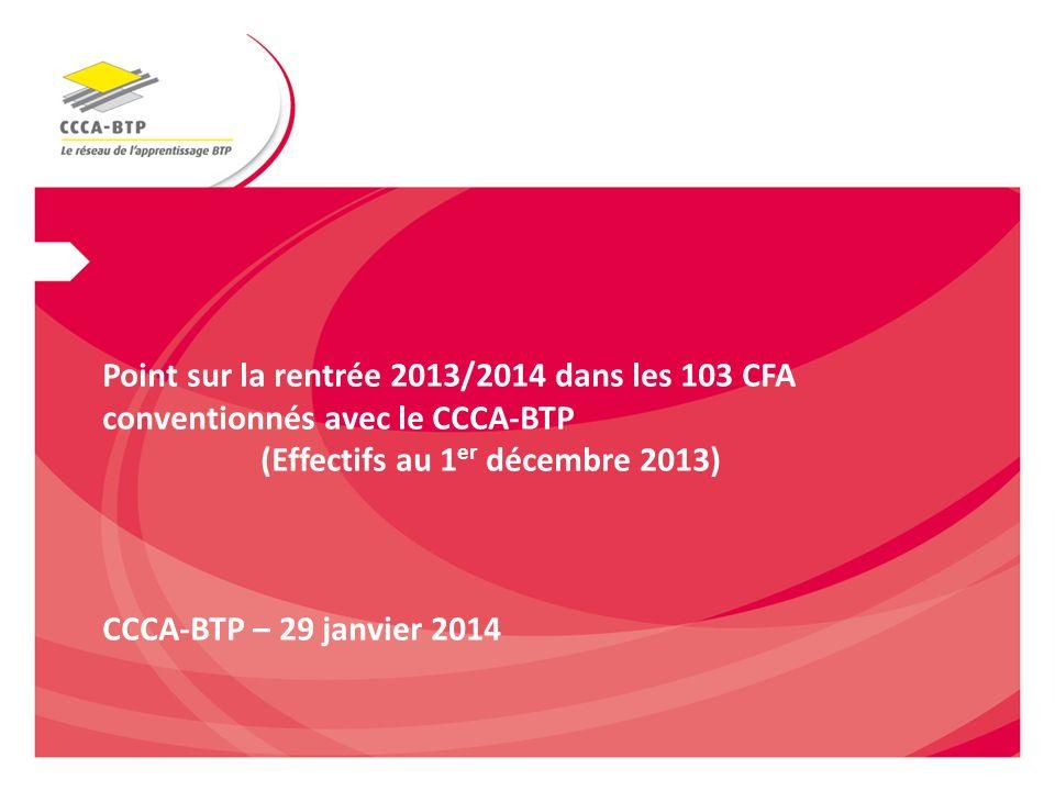Point sur la rentrée 2013/2014 dans les 103 CFA conventionnés avec le CCCA-BTP (Effectifs au 1 er décembre 2013) CCCA-BTP – 29 janvier 2014