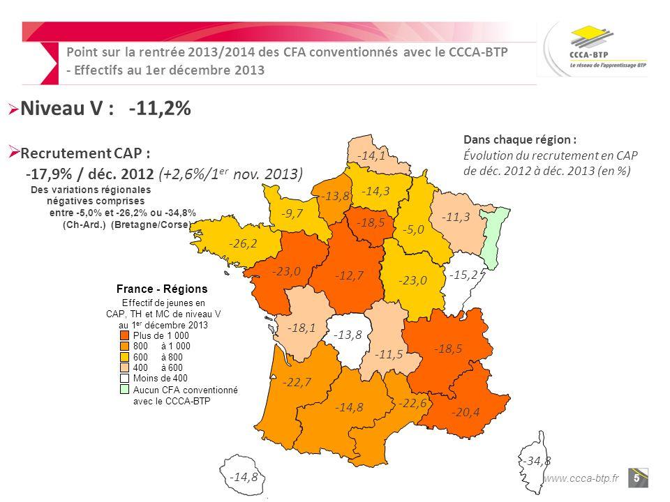 www.ccca-btp.fr5 Niveau V : -11,2% Recrutement CAP : -17,9% / déc. 2012 (+2,6%/1 er nov. 2013) Des variations régionales négatives comprises entre -5,
