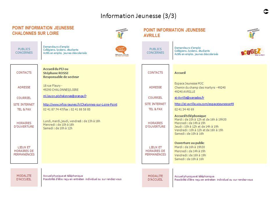Information Jeunesse (3/3)