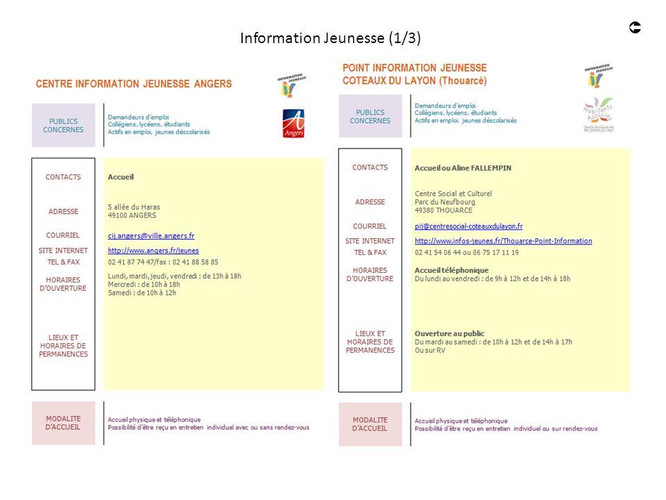 Information Jeunesse (1/3)