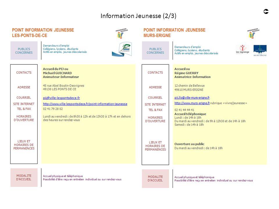 Information Jeunesse (2/3)