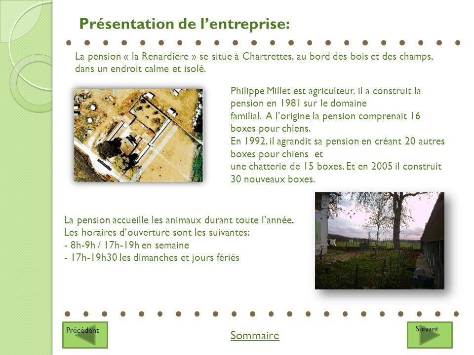 Sommaire Suivant Présentation de lentreprise: La pension « la Renardière » se situe à Chartrettes, au bord des bois et des champs, dans un endroit cal