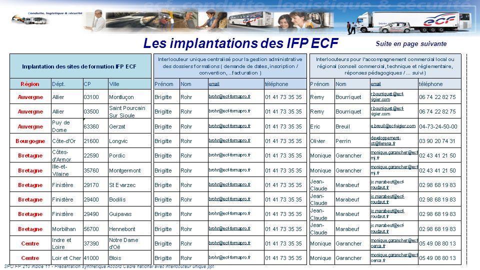 SPO.FP.210 indice 11 - Présentation synthétique Accord Cadre national avec interlocuteur unique.ppt Les implantations des IFP ECF Suite en page suivante