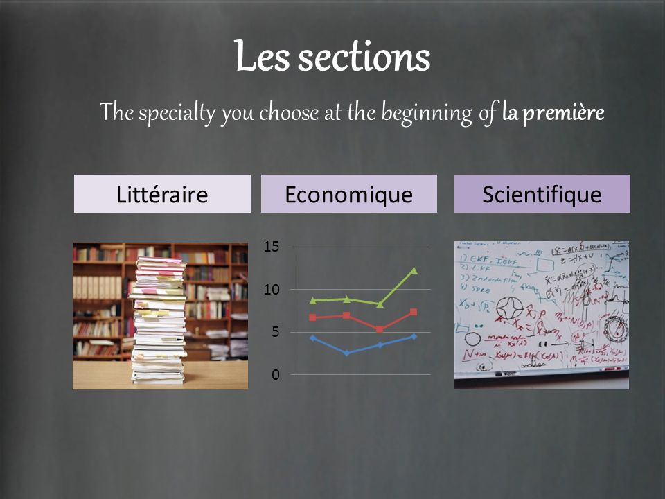 Les sections LittéraireEconomique Scientifique The specialty you choose at the beginning of la première
