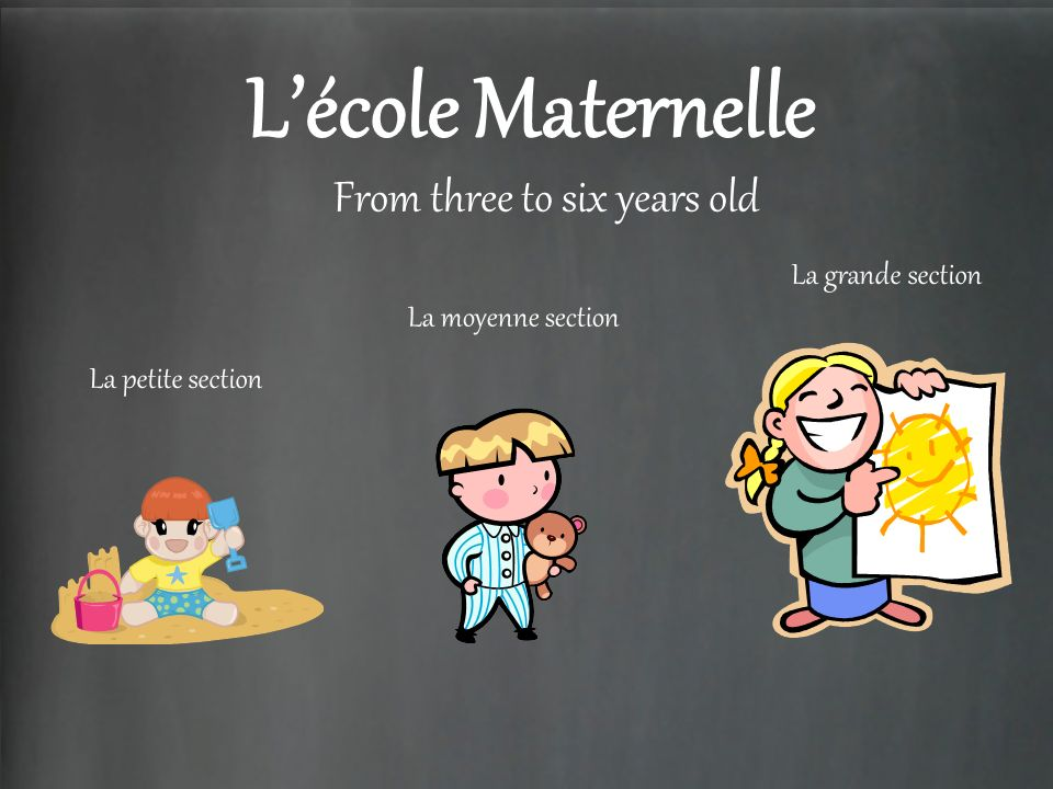 Lécole Maternelle From three to six years old La petite section La moyenne section La grande section