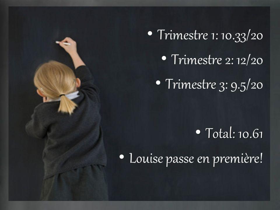 Trimestre 1: 10.33/20 Trimestre 2: 12/20 Trimestre 3: 9.5/20 Total: 10.61 Total: 10.61 Louise passe en première!