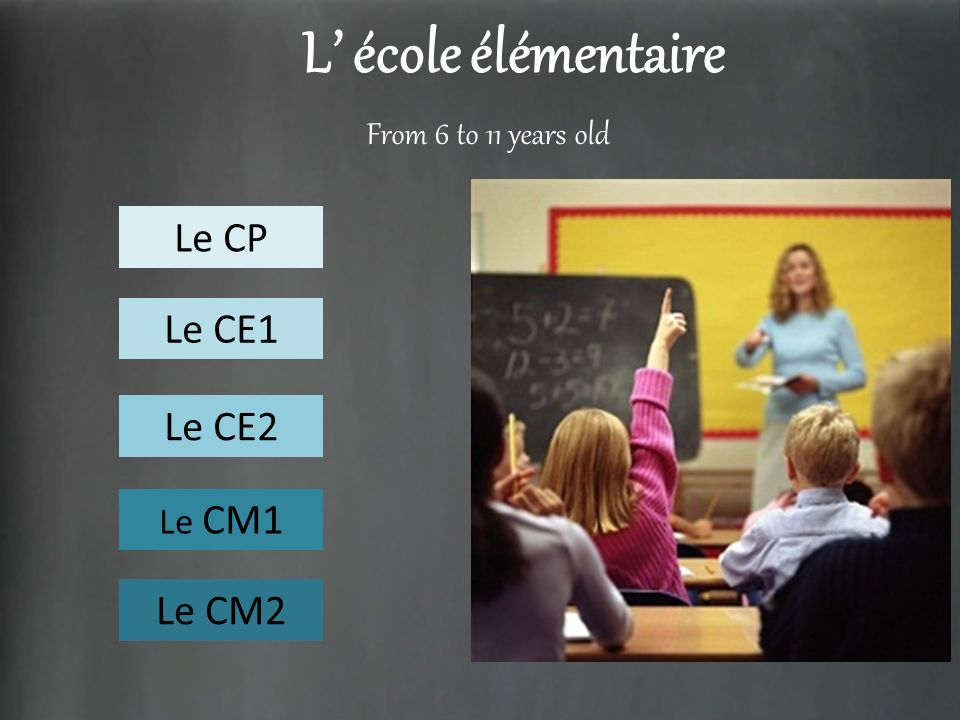 L école élémentaire From 6 to 11 years old Le CP Le CM2 Le CM1 Le CE2 Le CE1