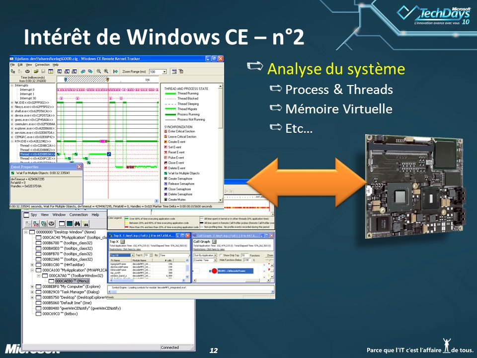 12 Intérêt de Windows CE – n°2 Analyse du système Process & Threads Mémoire Virtuelle Etc…